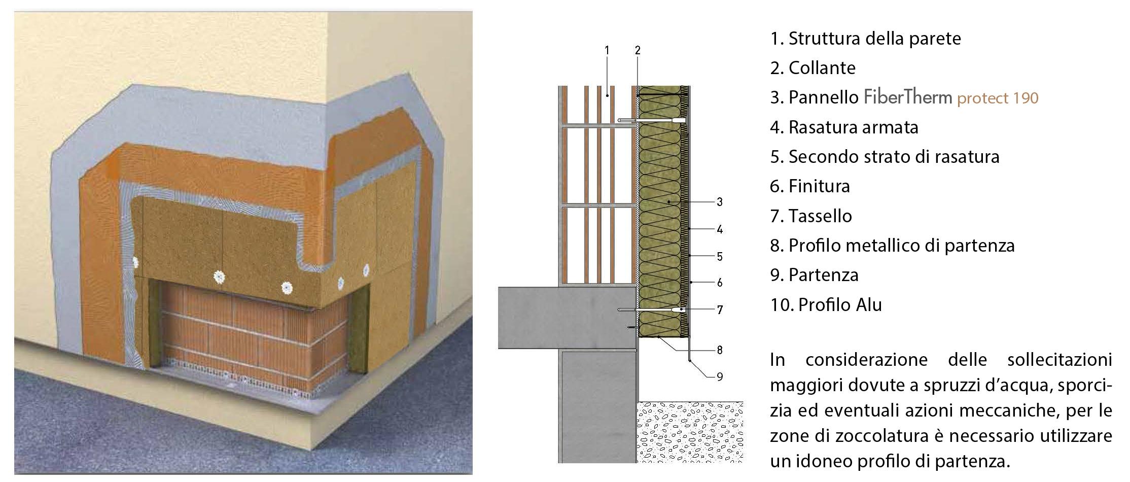 Isolamento a cappotto esterno lavorazioni for Opzioni di rivestimenti esterni in legno
